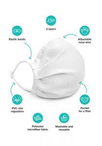 Beschreibung-Gesichtsmaske